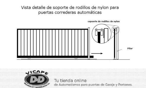 croquis instalación correcta de soporte de rodillos de nylon para puertas correderas vicape roandi