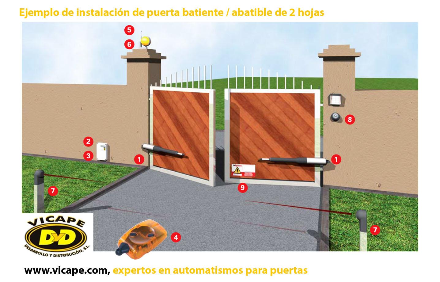 Puertas abatibles autom ticas vicape com expertos en - Mecanismo puerta garaje ...
