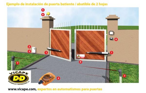 motores-y-automatismos-para-puertas-abatibles-batientes-automaticas-vicape-aprimatic-motorline-tienda-online